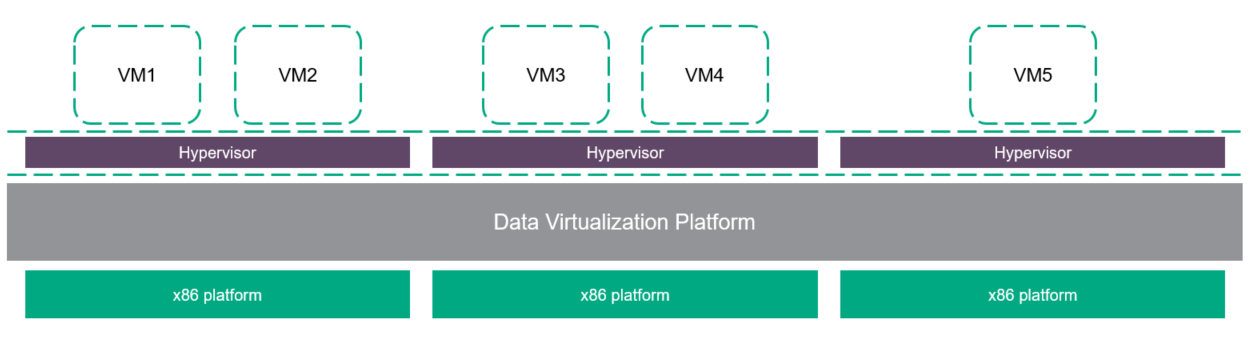 SimpliVity Demystified - Veracomp - we inspire IT